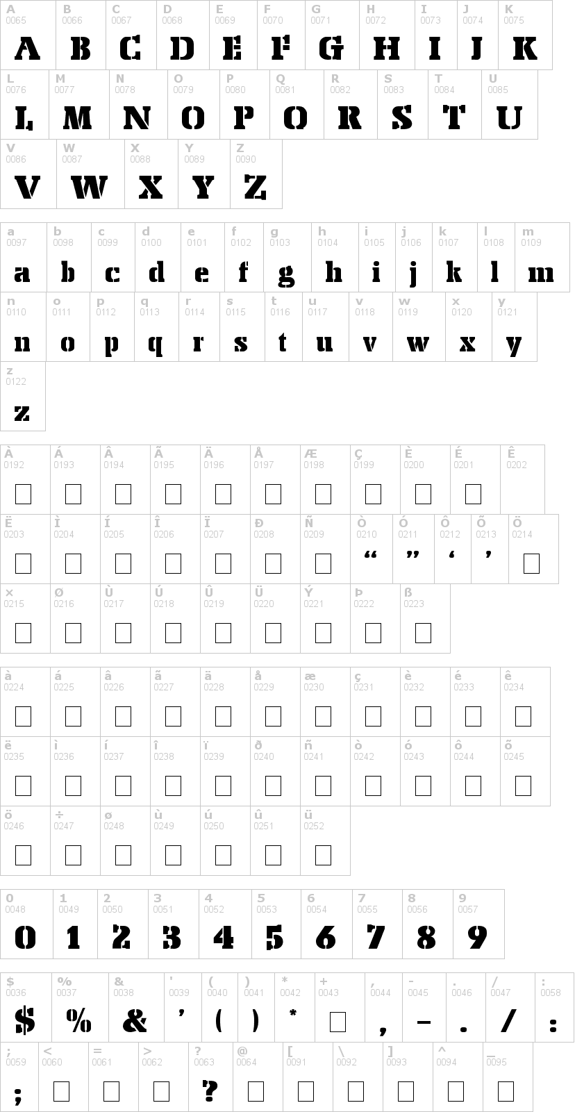 Lettere dell'alfabeto del font stencil-export con le quali è possibile realizzare adesivi prespaziati