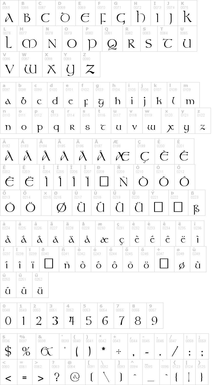 Lettere dell'alfabeto del font stonehenge con le quali è possibile realizzare adesivi prespaziati