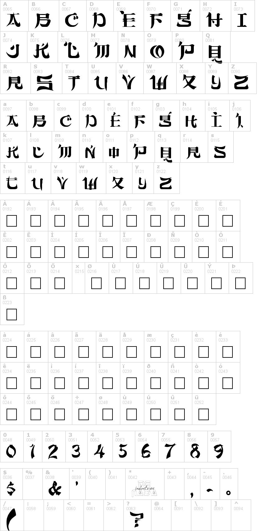 Lettere dell'alfabeto del font sumdumgoi con le quali è possibile realizzare adesivi prespaziati