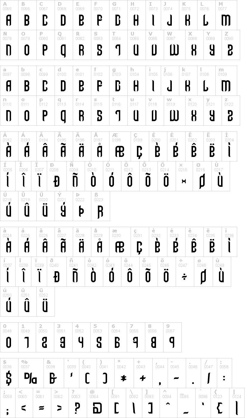 Lettere dell'alfabeto del font talismanica con le quali è possibile realizzare adesivi prespaziati