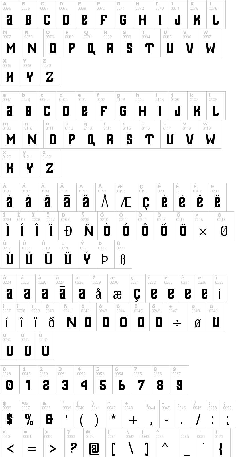 Lettere dell'alfabeto del font thailandesa con le quali è possibile realizzare adesivi prespaziati