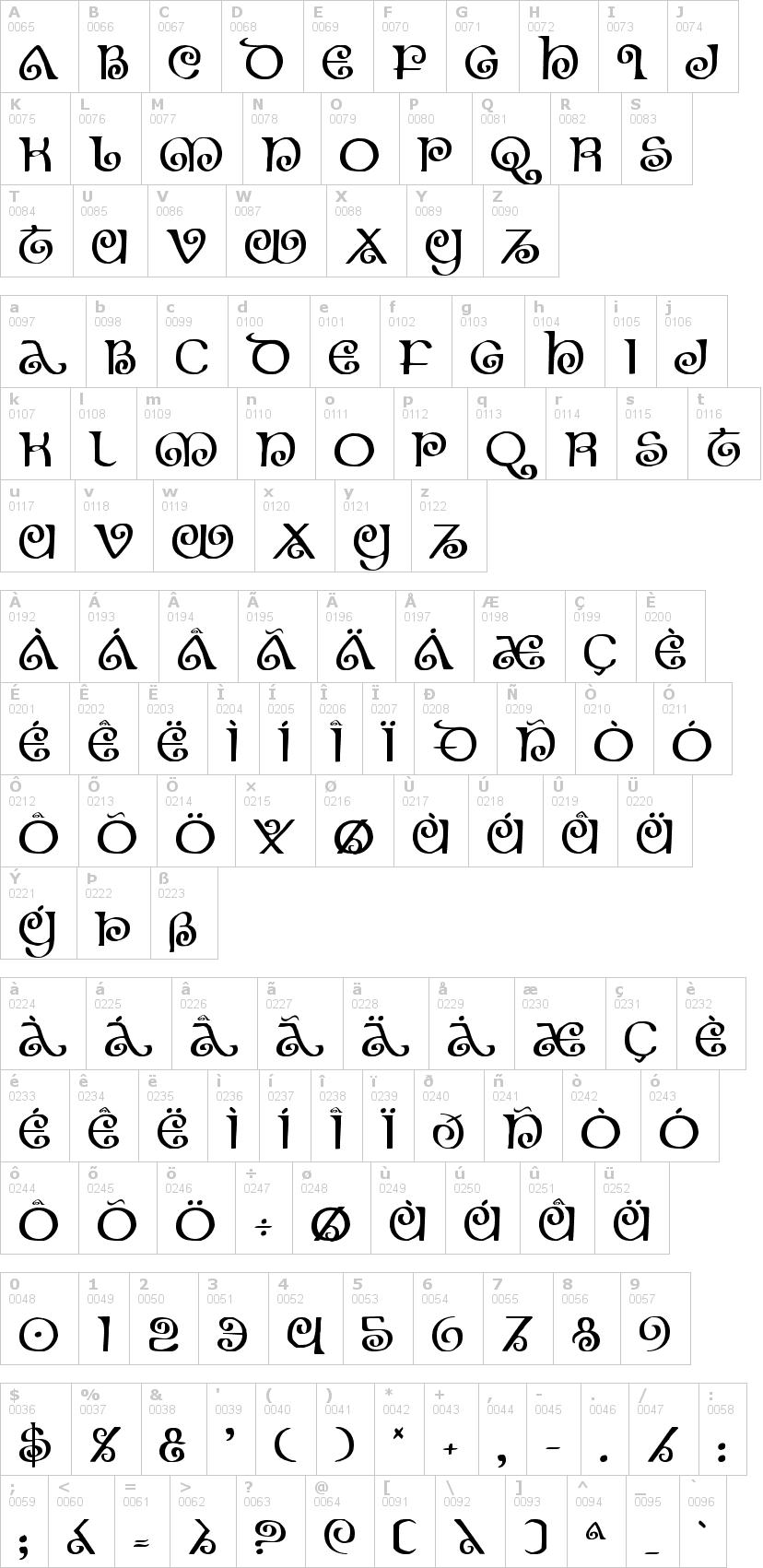 Lettere dell'alfabeto del font the-shire con le quali è possibile realizzare adesivi prespaziati