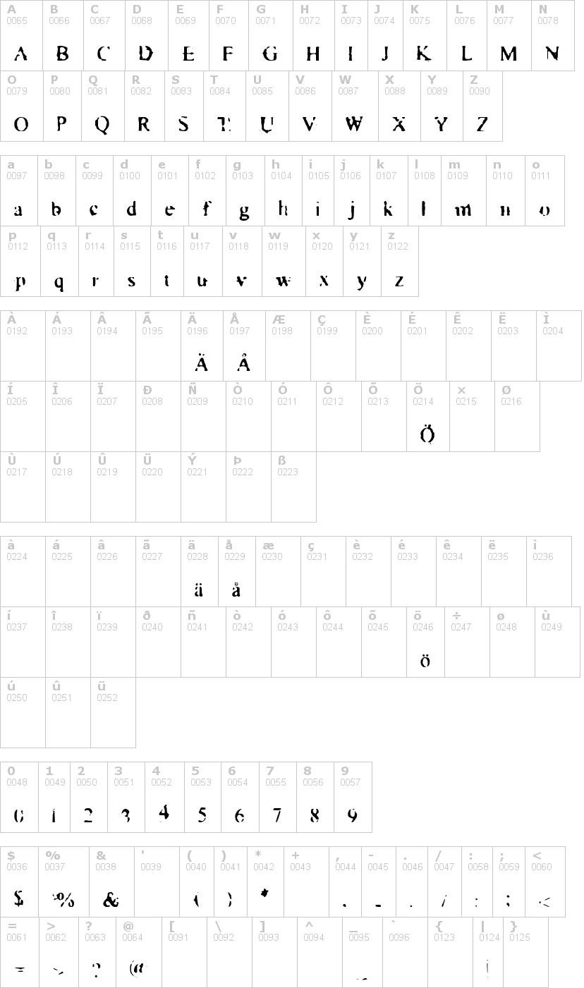 Lettere dell'alfabeto del font times-new-zoo-man con le quali è possibile realizzare adesivi prespaziati