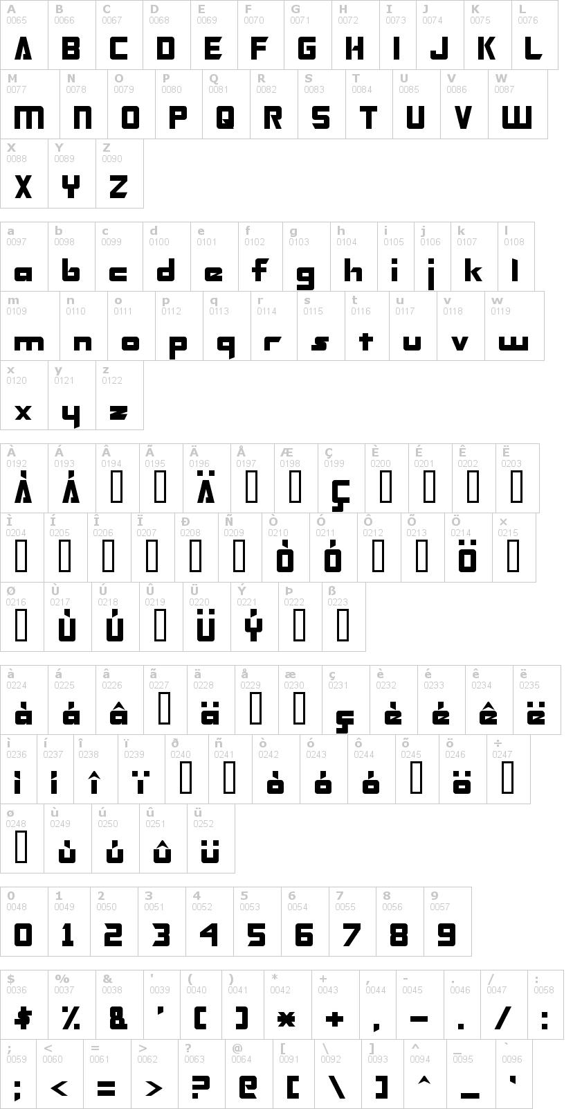 Lettere dell'alfabeto del font transformers con le quali è possibile realizzare adesivi prespaziati