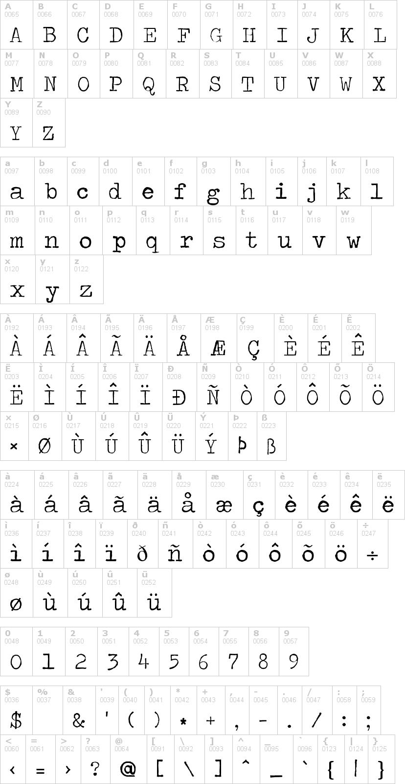 Lettere dell'alfabeto del font traveling-typewrite con le quali è possibile realizzare adesivi prespaziati