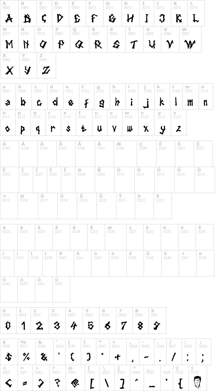 Lettere dell'alfabeto del font tulisan-tanganku con le quali è possibile realizzare adesivi prespaziati