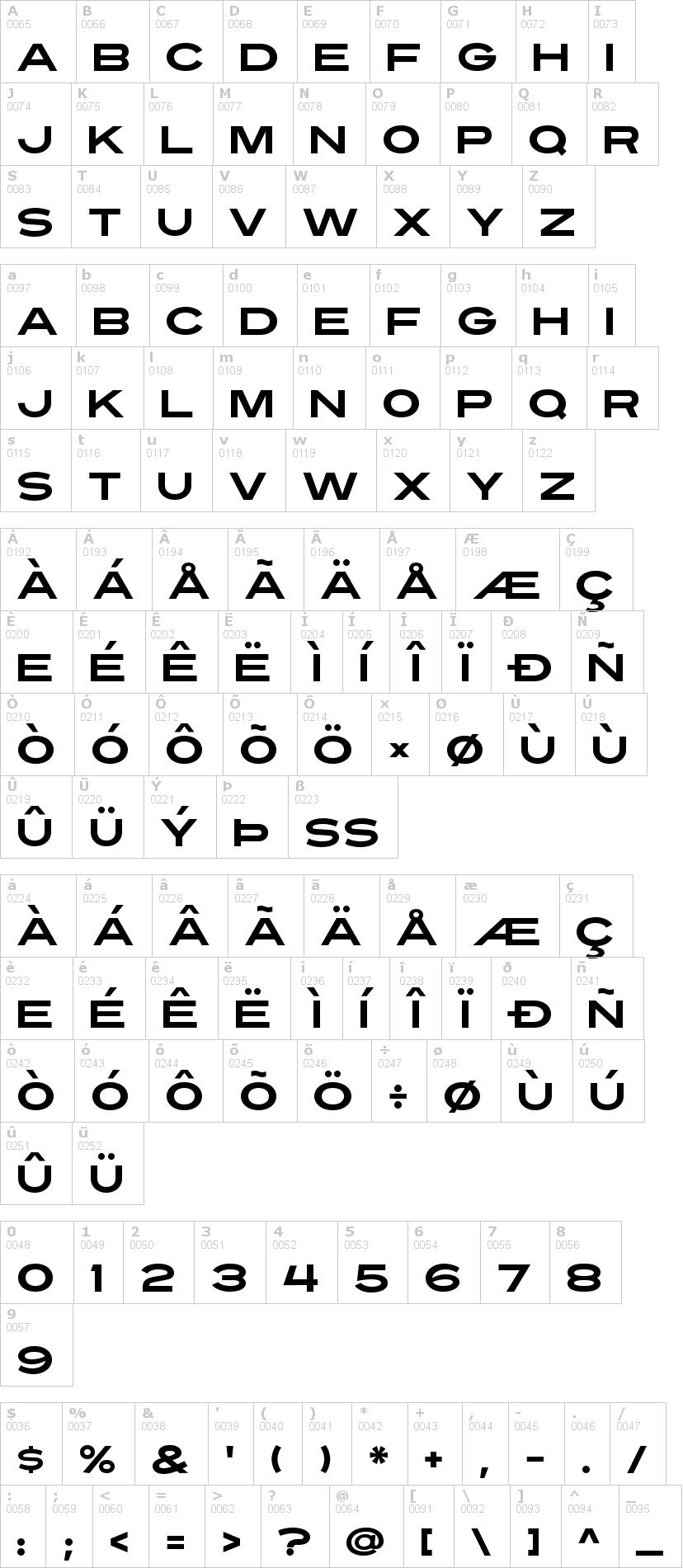 Lettere dell'alfabeto del font turnpike con le quali è possibile realizzare adesivi prespaziati