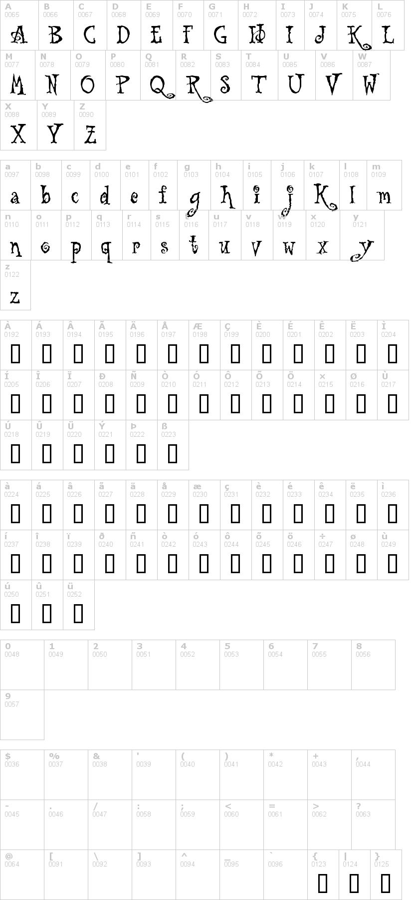 Lettere dell'alfabeto del font tuscarora con le quali è possibile realizzare adesivi prespaziati