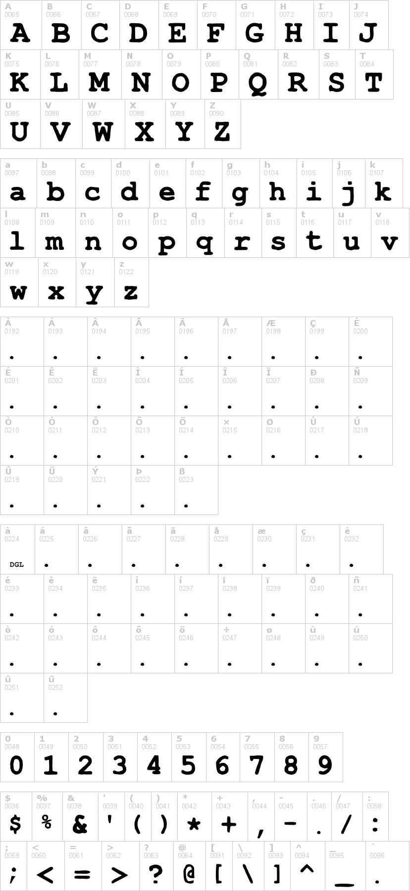 Lettere dell'alfabeto del font type-wrong con le quali è possibile realizzare adesivi prespaziati