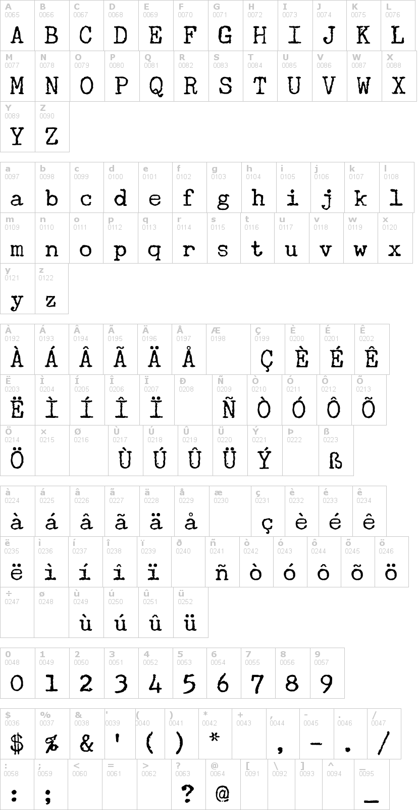 Lettere dell'alfabeto del font underwood-champion con le quali è possibile realizzare adesivi prespaziati