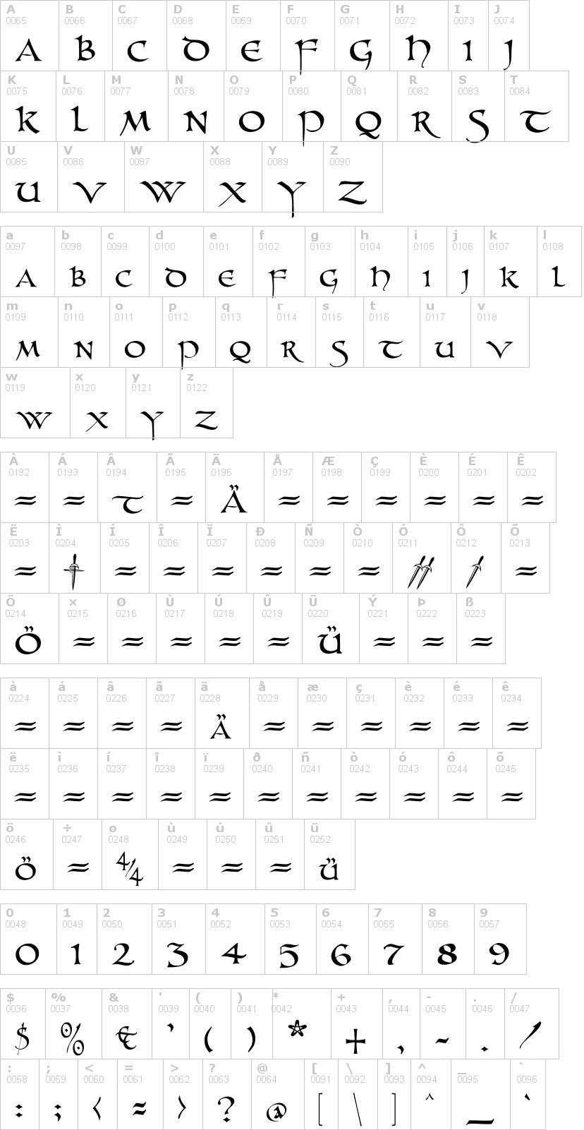 Lettere dell'alfabeto del font unzialish con le quali è possibile realizzare adesivi prespaziati