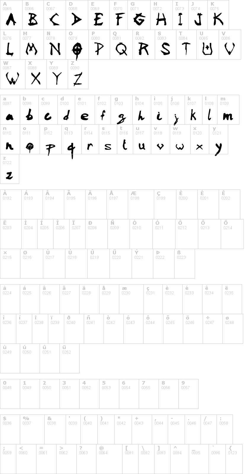 Lettere dell'alfabeto del font vaudoo2rf con le quali è possibile realizzare adesivi prespaziati
