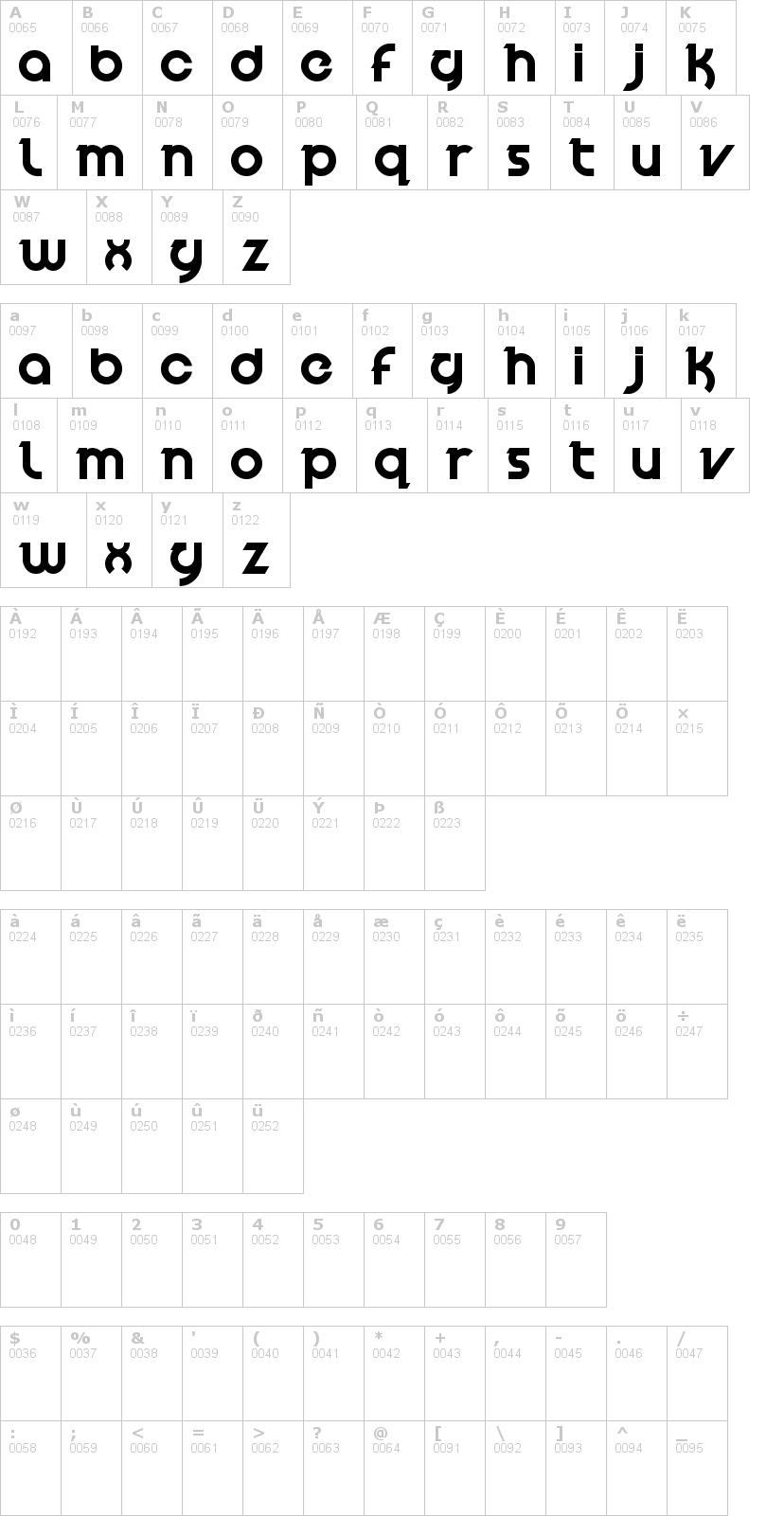 Lettere dell'alfabeto del font velocity con le quali è possibile realizzare adesivi prespaziati