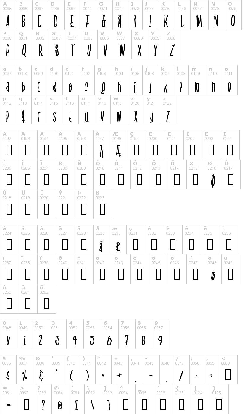 Lettere dell'alfabeto del font venus-flytrap-and-t con le quali è possibile realizzare adesivi prespaziati