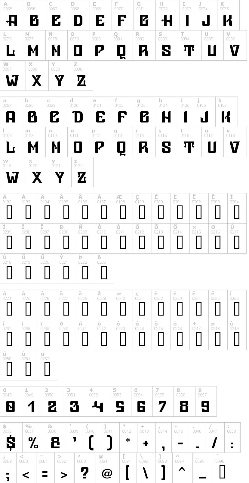 Lettere dell'alfabeto del font vice-presidente con le quali è possibile realizzare adesivi prespaziati