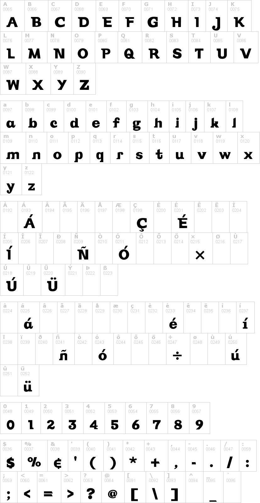 Lettere dell'alfabeto del font vintage con le quali è possibile realizzare adesivi prespaziati