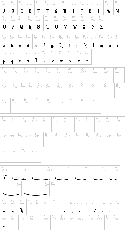 Lettere dell'alfabeto del font vonfont con le quali è possibile realizzare adesivi prespaziati