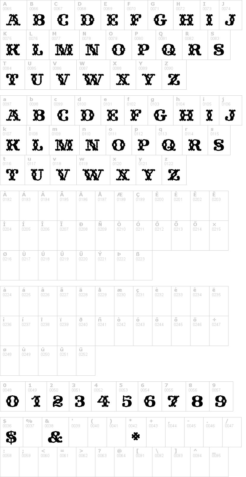 Lettere dell'alfabeto del font wild-west con le quali è possibile realizzare adesivi prespaziati