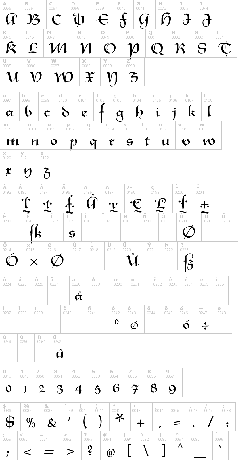 Lettere dell'alfabeto del font xmasterpiece con le quali è possibile realizzare adesivi prespaziati
