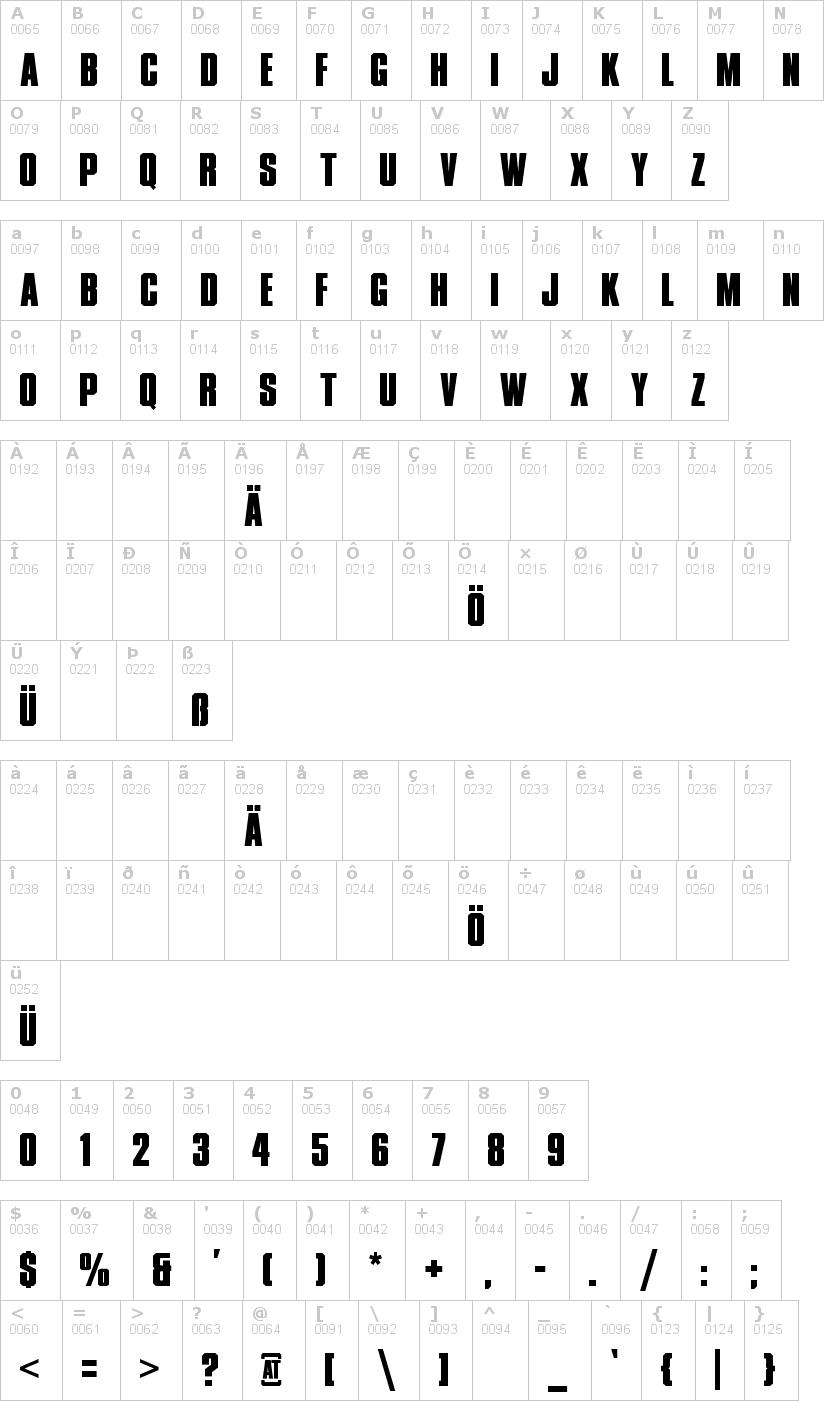 Lettere dell'alfabeto del font xxii-dont-mess-with-vikings con le quali è possibile realizzare adesivi prespaziati