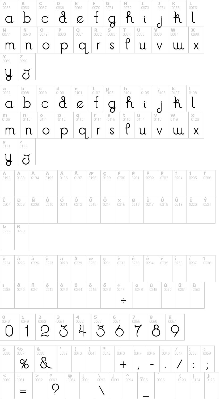 Lettere dell'alfabeto del font zebra-110 con le quali è possibile realizzare adesivi prespaziati