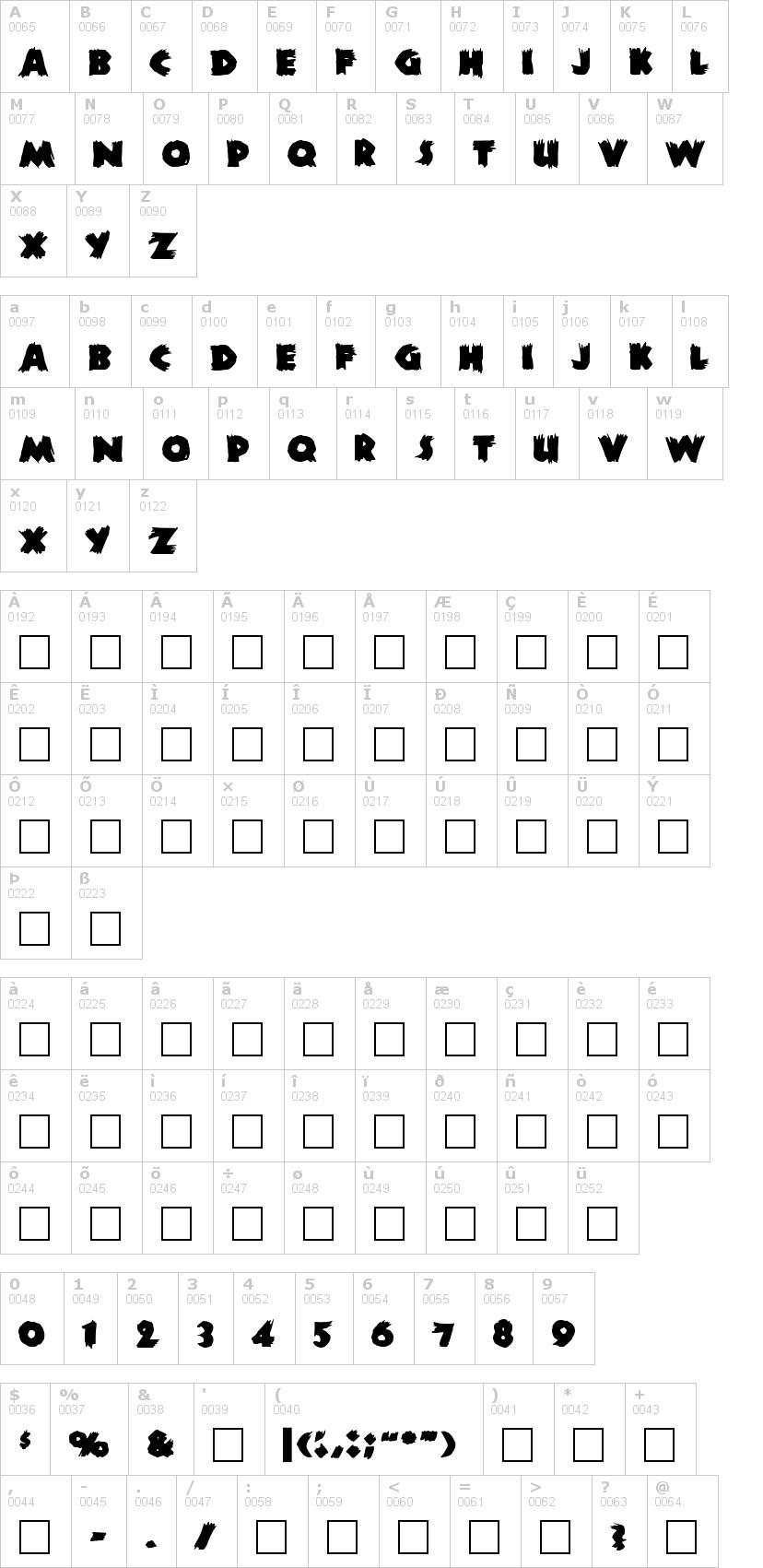 Lettere dell'alfabeto del font zombie con le quali è possibile realizzare adesivi prespaziati