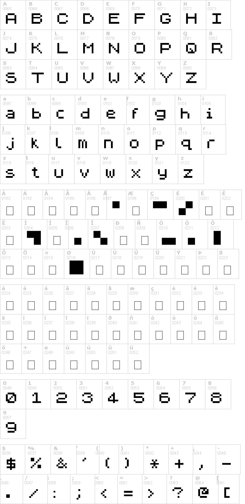 Lettere dell'alfabeto del font zx81 con le quali è possibile realizzare adesivi prespaziati